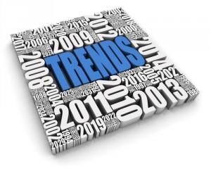 Tacoma, WA Annual Trends